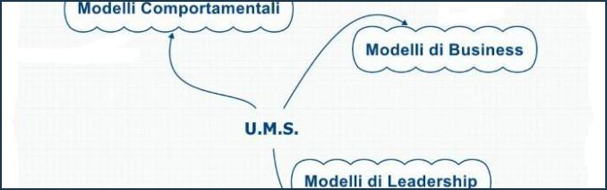 Unified Model of Success