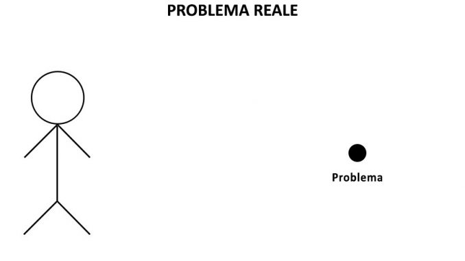 affrontare i problemi problema reale