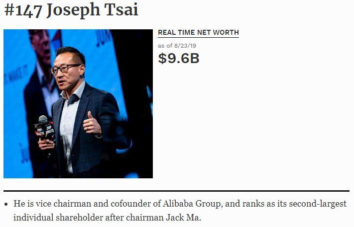 Joseph Tsai Co-fondatore di Alibaba