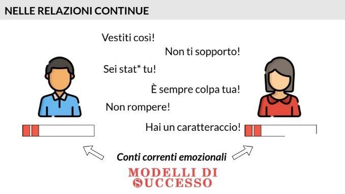 Il conto corrente emozionale di Stephen Covey - Cosa NON fare